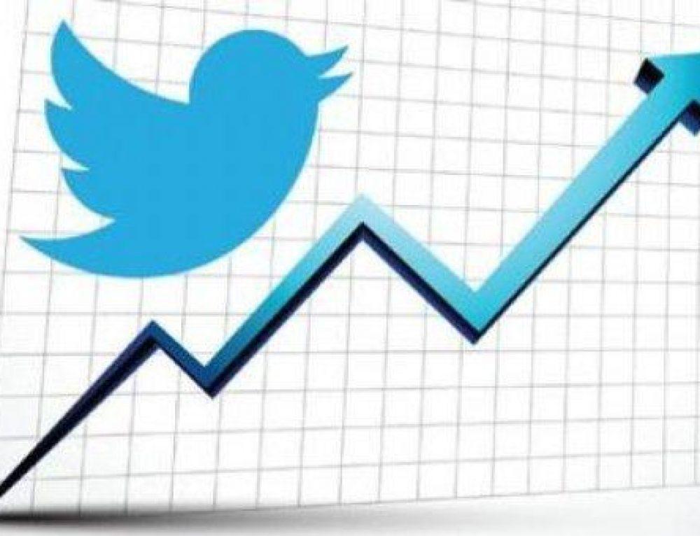 Twitter Success Stories